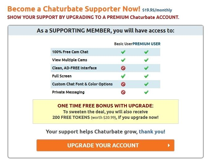 The benefits and price of the Chaturbate.com membership program
